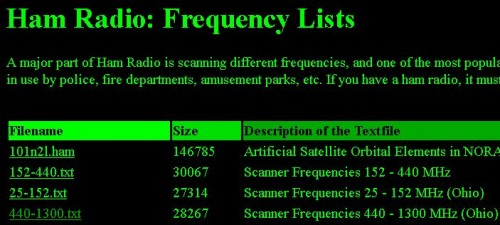 Scanner and Shortwave Frequencies: Text Files - AmRRON
