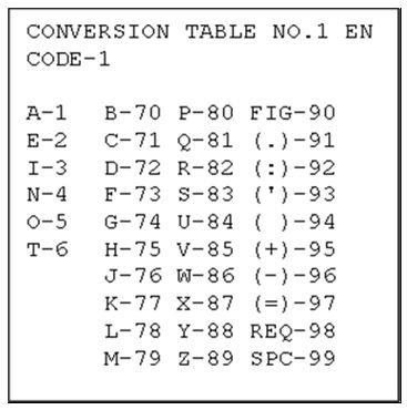 conversion7